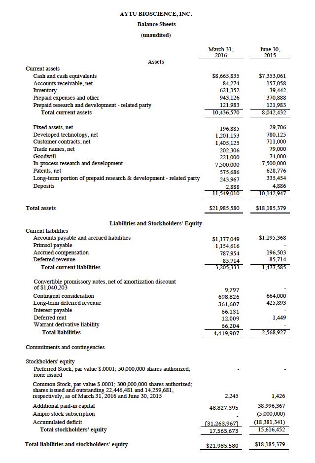 Aytu-balance-sheets-05-2016